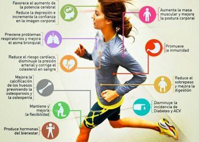 Hacer ejercicio a diario (1)
